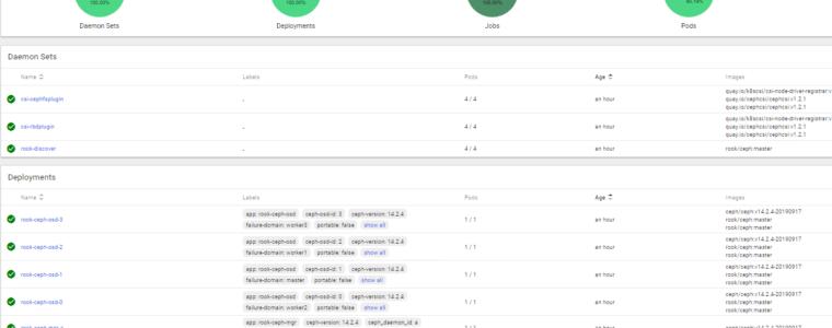 ☸️ Распределенное хранение данных в  Kubernetes