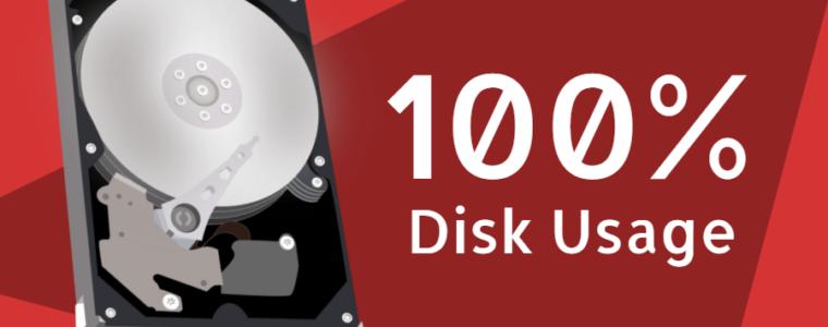 🤲 Linux Shell скрипт для мониторинга использования дискового пространства и отправки электронной почты