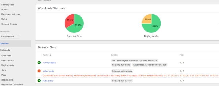 ☸️  Как развернуть веб-интерфейс Kubernetes с помощью MicroK8