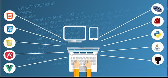 Как найти лучший вариант веб-хостинга
