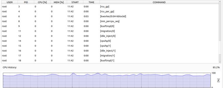 🔍 Sysmon — системный мониторинг Linux (как диспетчер задач Windows)